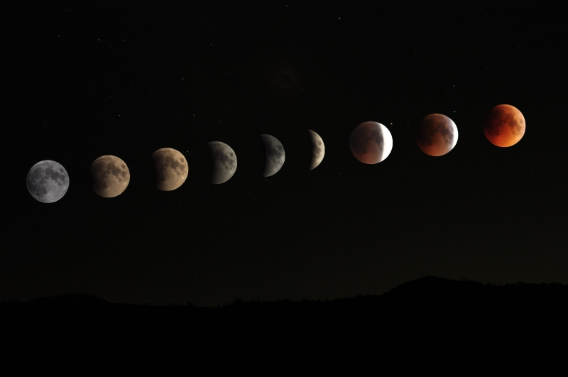 A composite image of Lunar Eclipse